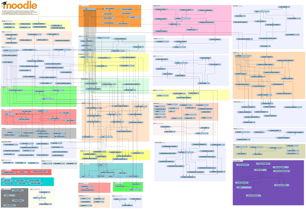 medium resolution of er diagram of the installed system a single big png image