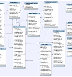 er diagram of the gradebook system [ 1329 x 1120 Pixel ]