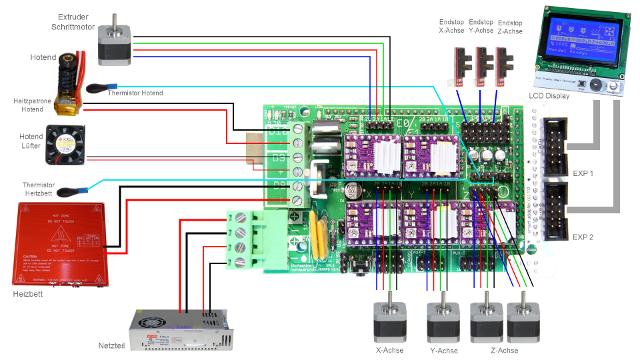 electrical wiring diagram tutorial flow utility design technische daten ramps 1.4 mit arduino mega 2560 - docs my home fab