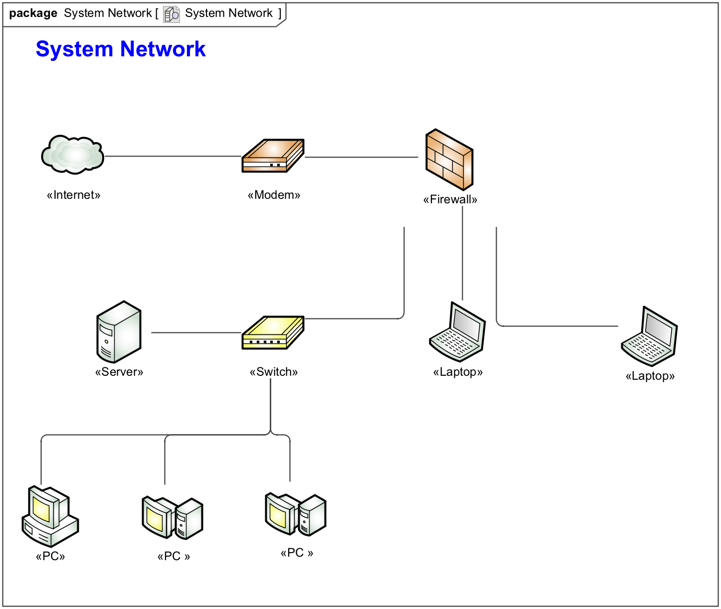 medium resolution of dsl network diagram