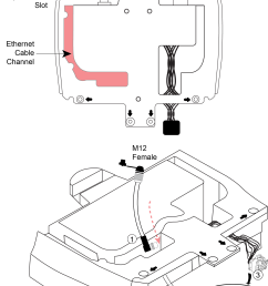 relay7 to smart7 cable routing [ 1804 x 2322 Pixel ]