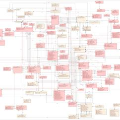 Class Diagram Library S Plan Central Heating Wiring Universal Business Language 2 Public Review Draft