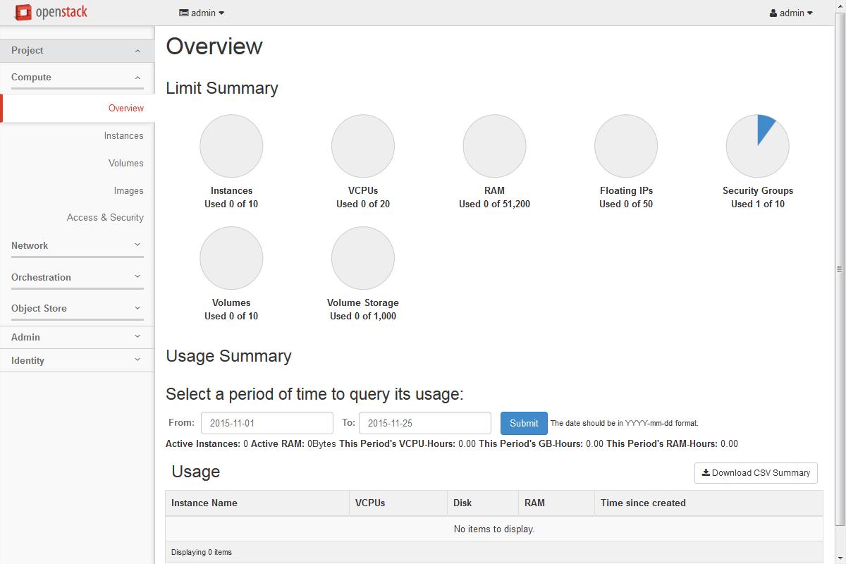 OpenStack Docs: ダッシュボードへのログイン