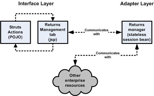 Oracle Retail POS Suite Technical Architecture