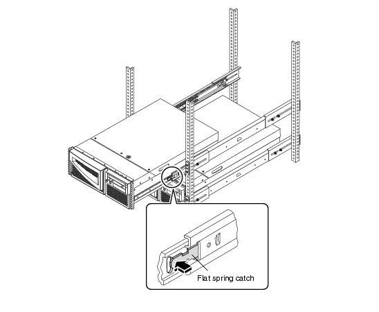 Sun Fire(TM) 420R Server Setup and Rackmounting Guide 2