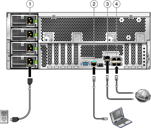 cabling diagram  sun fire x4640 server installation guide