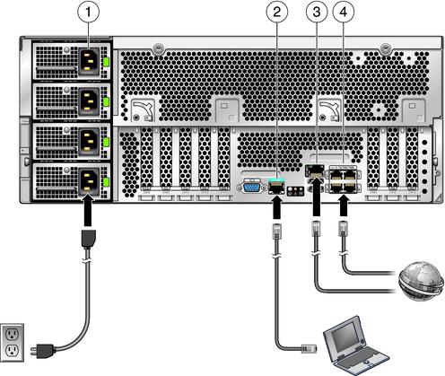 Cabling Diagram