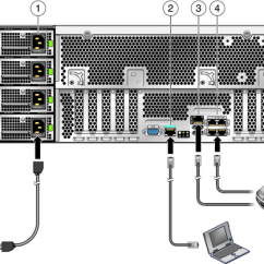 Rj45 Cable Wiring Diagram 3 Phase Receptacle Cabling - Sun Fire X4640 Server Product Documentation