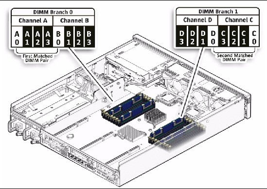 Replacing Motherboard Assembly Components