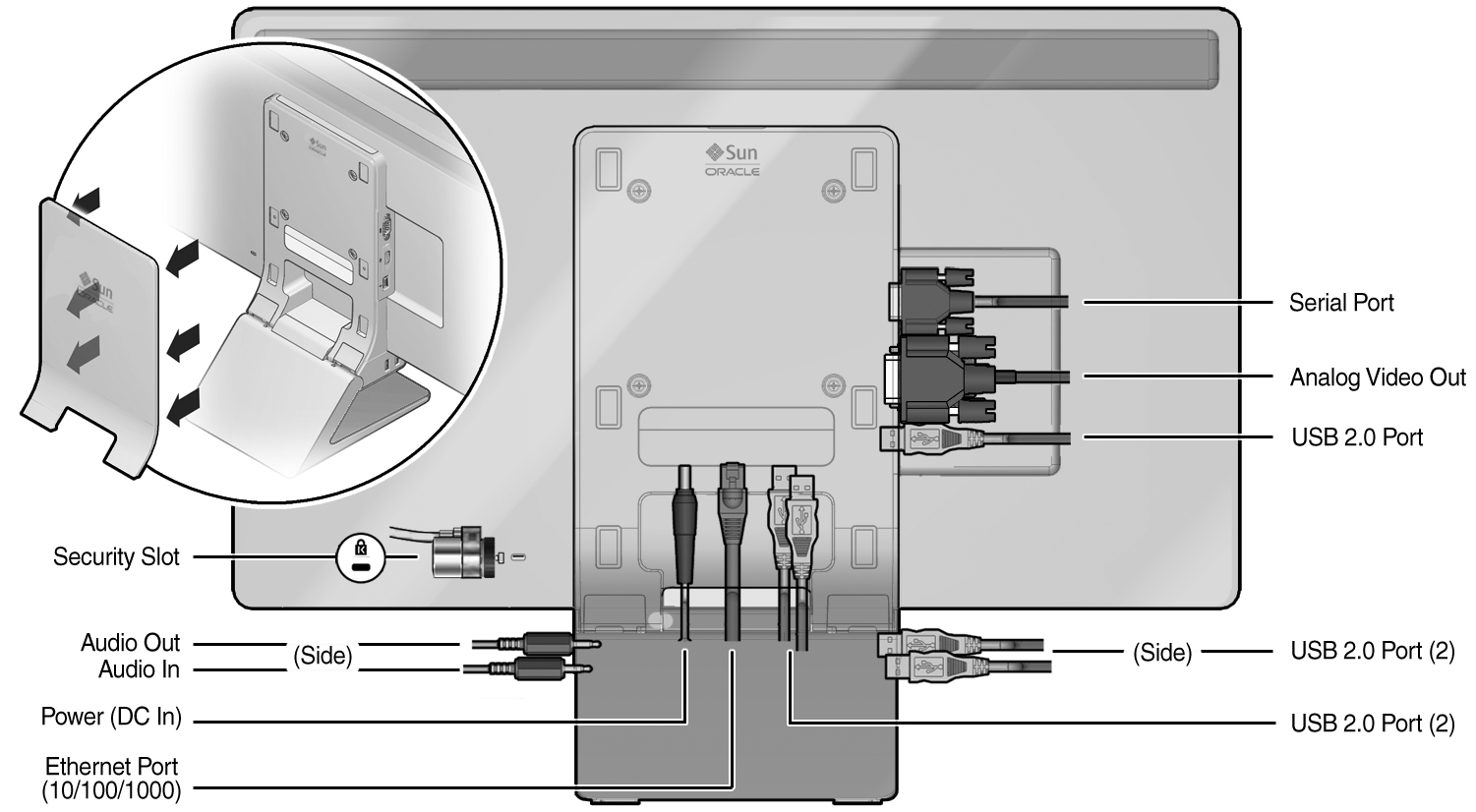 hight resolution of this graphic shows a rear view of the sun ray 3i client all ports and