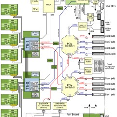 Intel Motherboard Circuit Diagram Pdf Karavan Boat Trailer Wiring Of 022 Awosurk De System Schematic Sparc T5 2 Server Service Manual Rh Docs Oracle Com 845