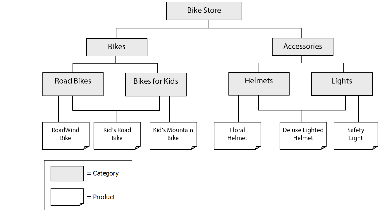 hight resolution of this diagram described in surrounding text