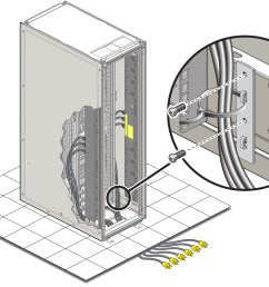 image figure shows routing of power cords from the bottom of the rack  [ 1080 x 786 Pixel ]