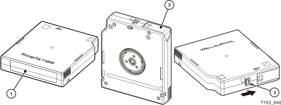 Tape Cartridges