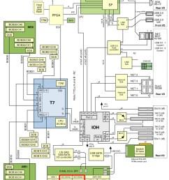 wiring diagram for a server wiring diagram centre block diagram client server wiring diagramsserver block diagram [ 1080 x 1395 Pixel ]