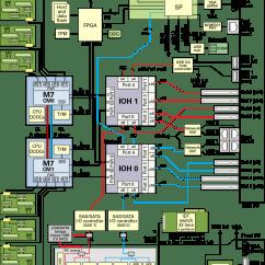 Block Diagram Of Laptop Motherboard Yamaha Warrior Wiring Server Sparc T7 2 Service Manual