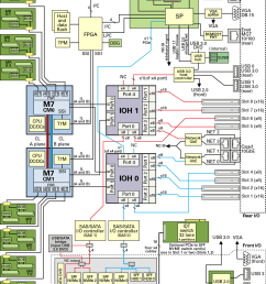 server block diagram [ 1073 x 1291 Pixel ]