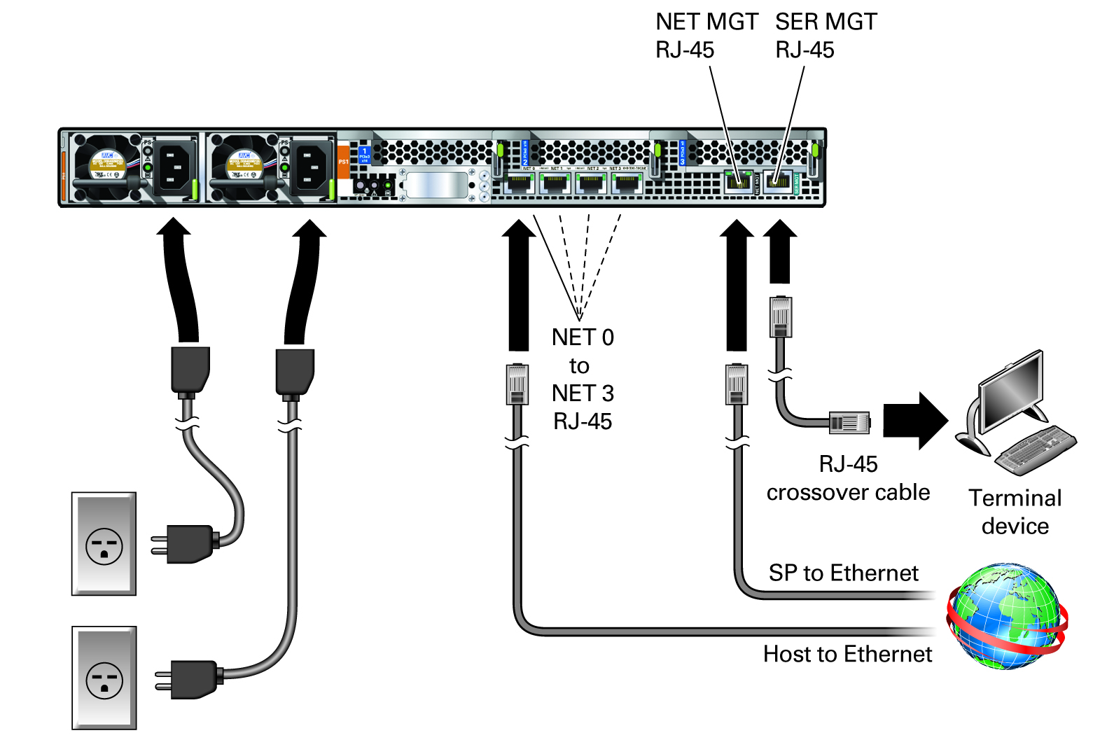 hight resolution of image image showing cables connecting to the rear of the server