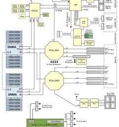 image figure showing block diagram of server components  [ 1080 x 1359 Pixel ]