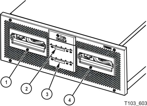 Indicadores y controles de montaje en rack