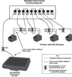 this figure shows a micros workstation driving idn printers over shielded cabling  [ 1199 x 1100 Pixel ]