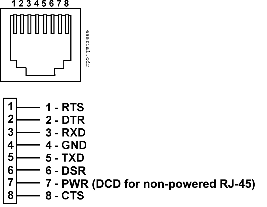 Modular RS232 COM or Powered RJ45 Port Diagram