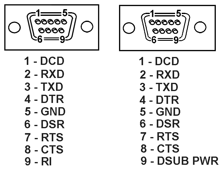 rs232 to rj45 null modem wiring diagram vw sharan 2005 db9 connector