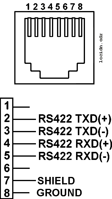 [DIAGRAM] Rs 422 Wiring Diagram Syncrious FULL Version HD