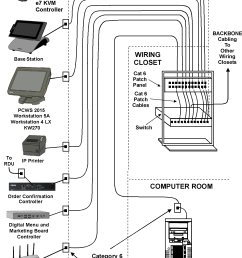 structured cabling wiring diagram wiring diagram centrestructured cabling diagram wiring diagram schemastructured cabling diagram wiring diagram [ 1175 x 1560 Pixel ]