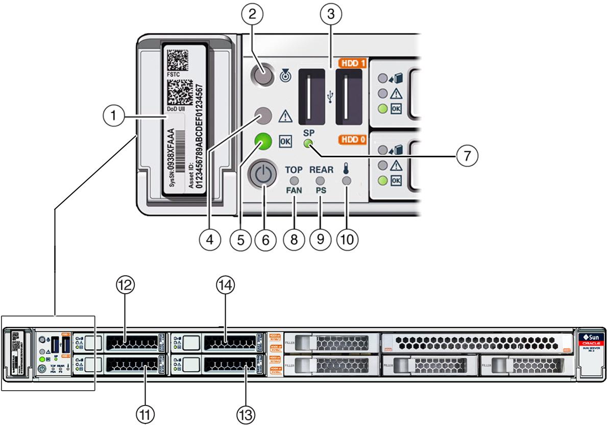 Oracle Zfs Storage Zs5 2