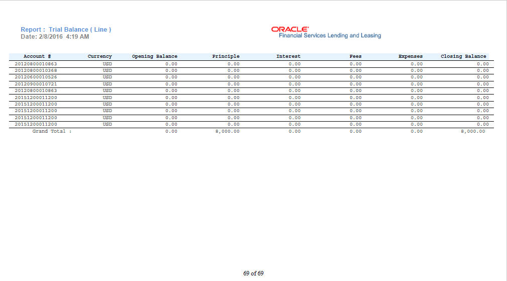 11. Oracle Financial Services Lending and Leasing Reports