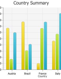 Description of figure follows also using javafx charts bar chart tutorials and documentation rh docs oracle