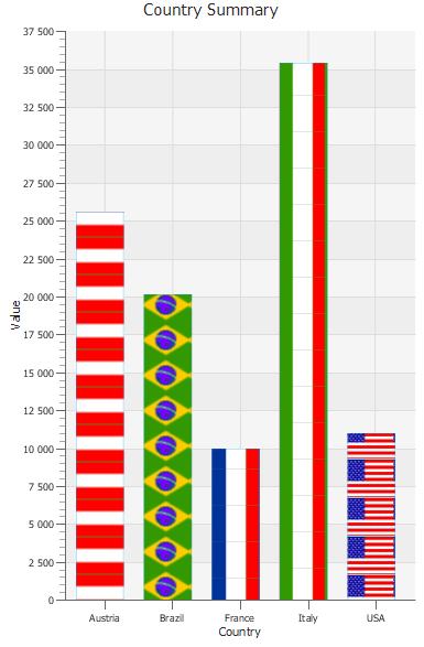 Using JavaFX Charts Styling Charts with CSS  JavaFX 2