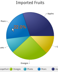 Description of figure follows also using javafx charts pie chart tutorials and documentation rh docs oracle