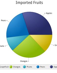 pie chart using javafx ui controls tutorials also hobit fullring rh