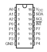 Working with the I2C Bus