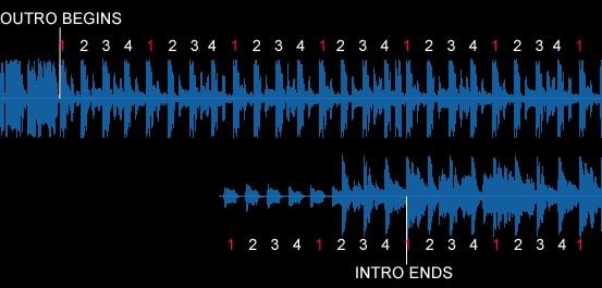 otsav automated beat mixing