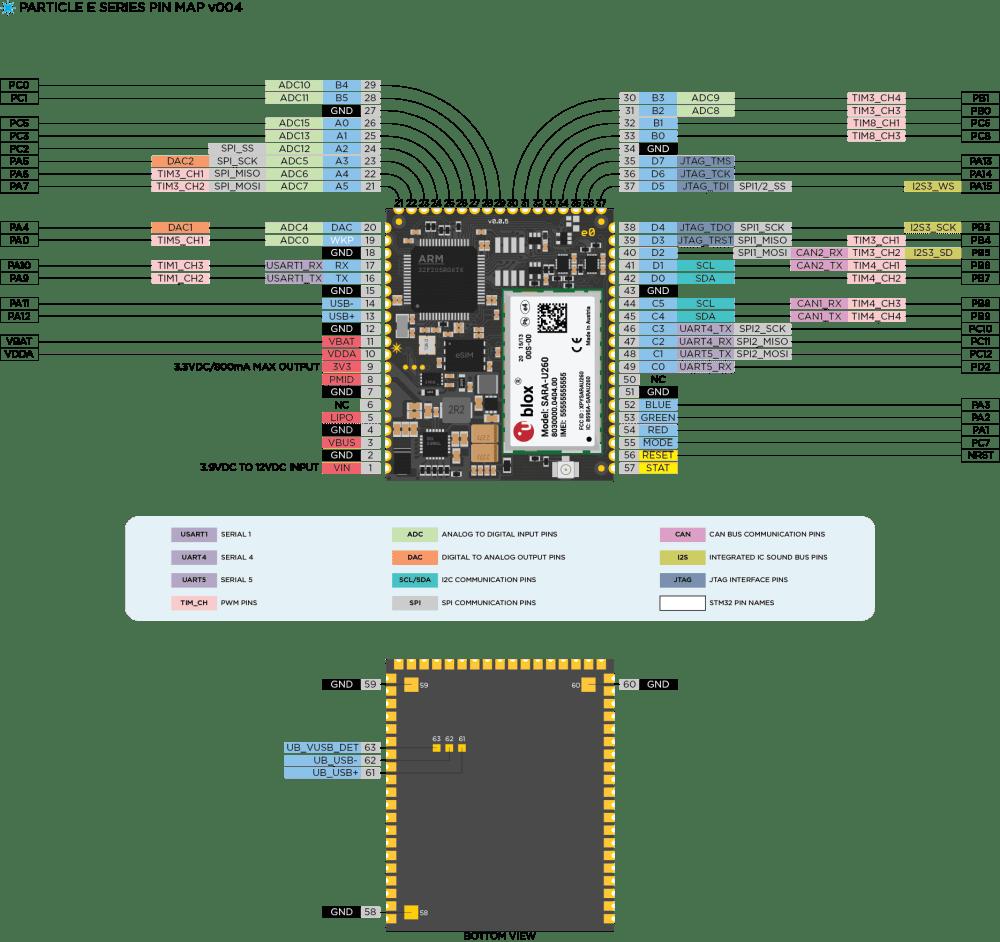 medium resolution of pinout diagram