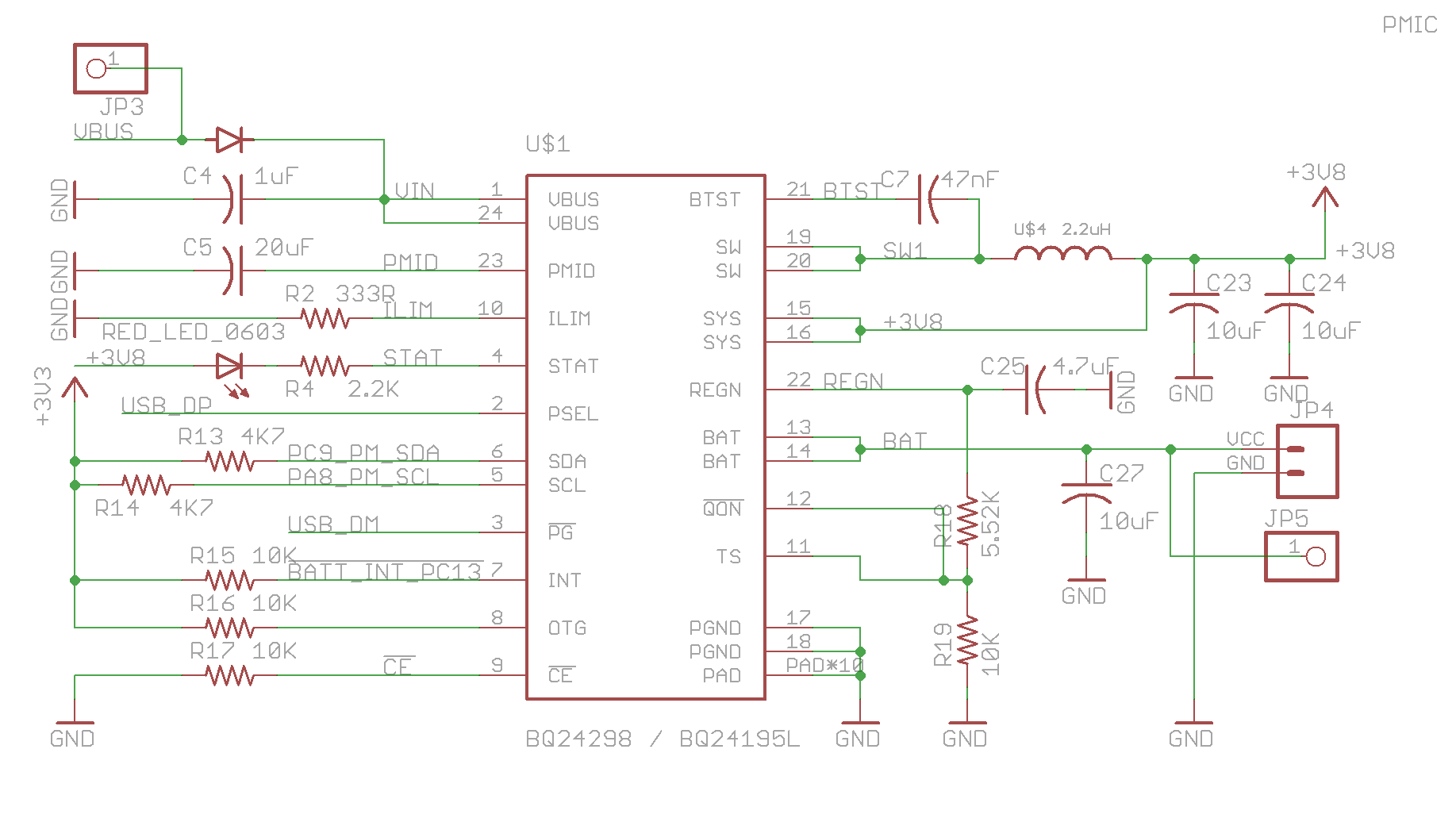 hight resolution of pmic power management integrated circuit