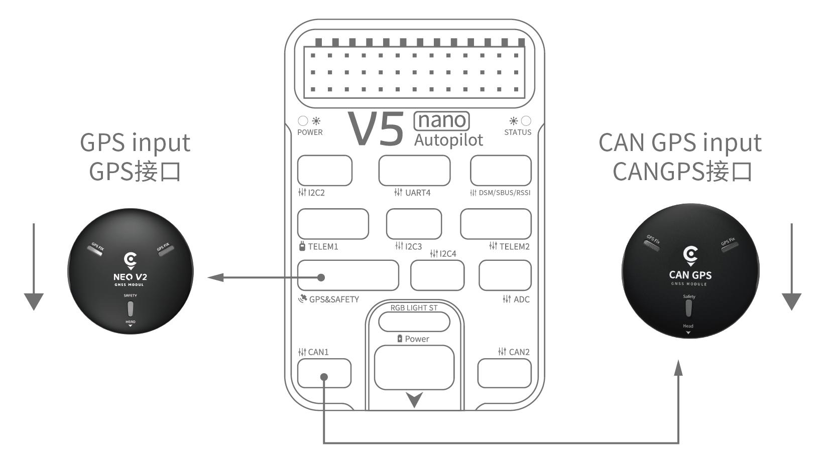 Cuav V5 Nano Wiring Quickstart Px4 V1 9 0 User Guide
