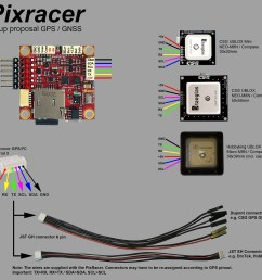 setup pixracer gps [ 1000 x 945 Pixel ]