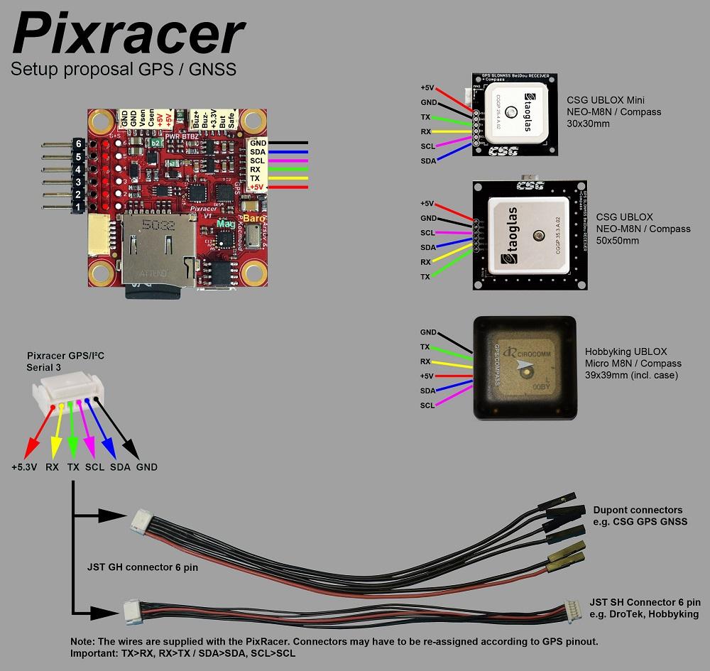 hight resolution of setup pixracer gps