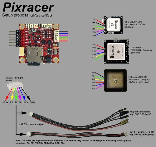 small resolution of setup pixracer gps