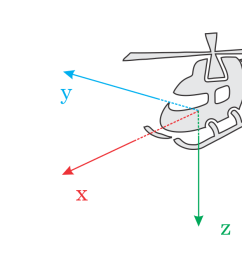 it is important to know the vehicle heading direction in order to align the autopilot with the vehicle vector of movement multicopters have a heading even  [ 2379 x 664 Pixel ]