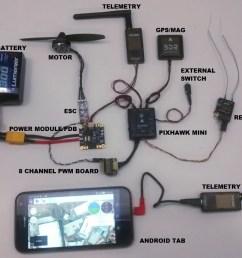 pixhawk mini electronics wiring for qav250 off frame  [ 1067 x 898 Pixel ]