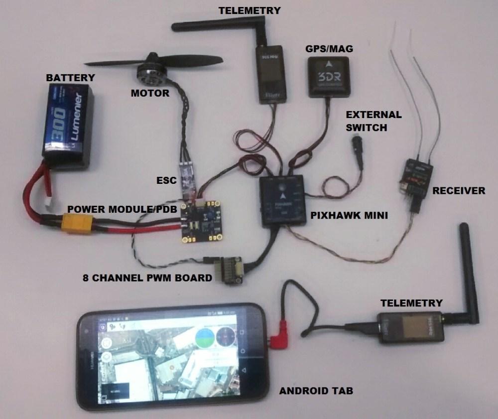 medium resolution of pixhawk mini electronics wiring for qav250 off frame