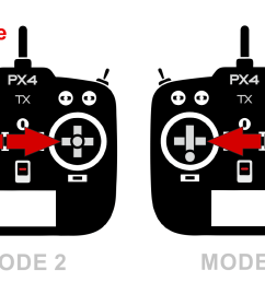 types of remote controls [ 2176 x 946 Pixel ]