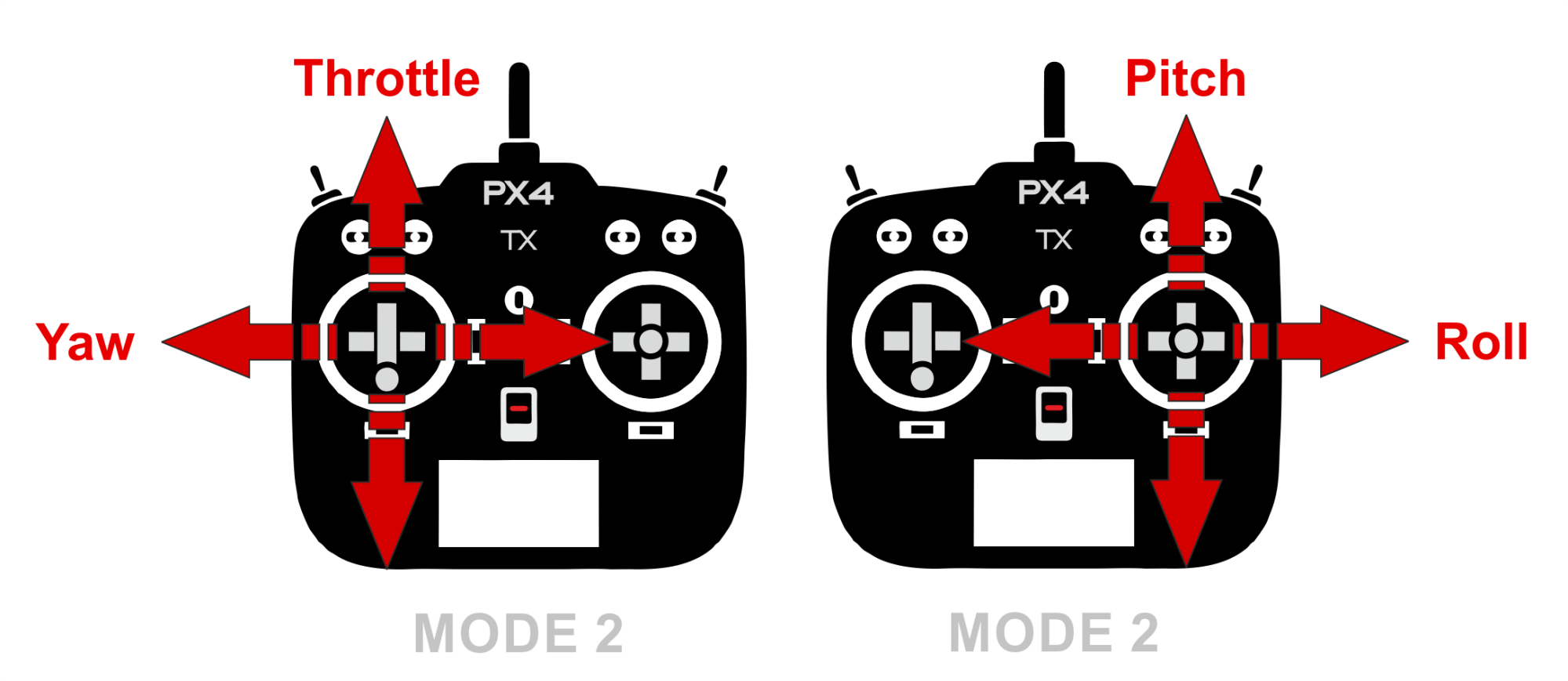 hight resolution of types of remote controls
