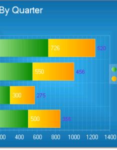 Horizontal stacked bar chart also charts radchart for asp ajax documentation rh docserik