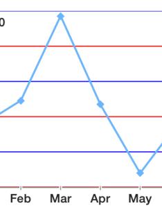 Gridstyle gridstylerticallineshidden   true gridstylerticalfill null gridstylerticalalternatefill also chart grid customization rh docserik